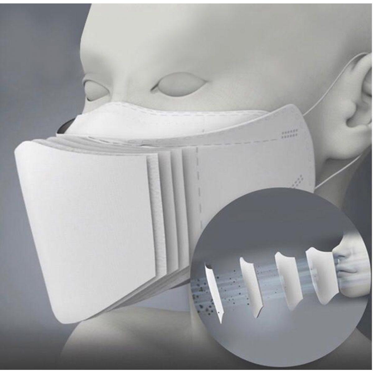 ILWOUL - Masca faciala profesionala KN95 FFP2